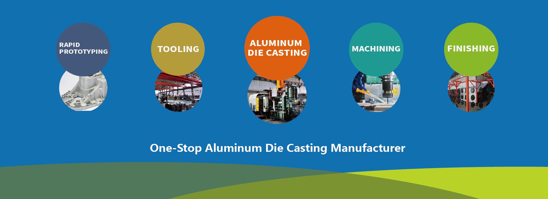 One-stop aluminum die casting manufacturer-Sunrise Metal