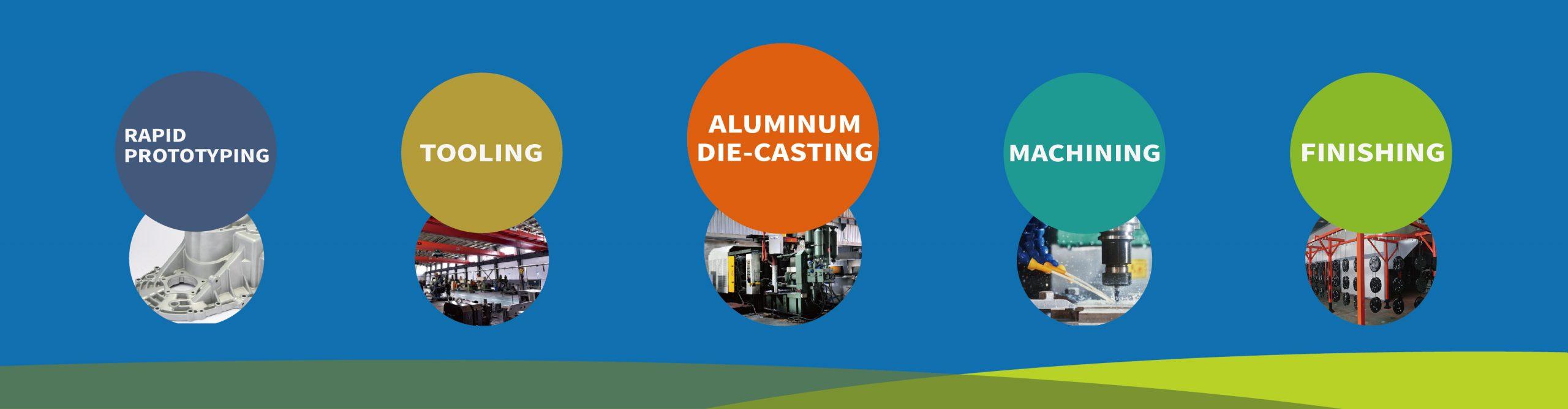 One-stop aluminum die casting manufacturing
