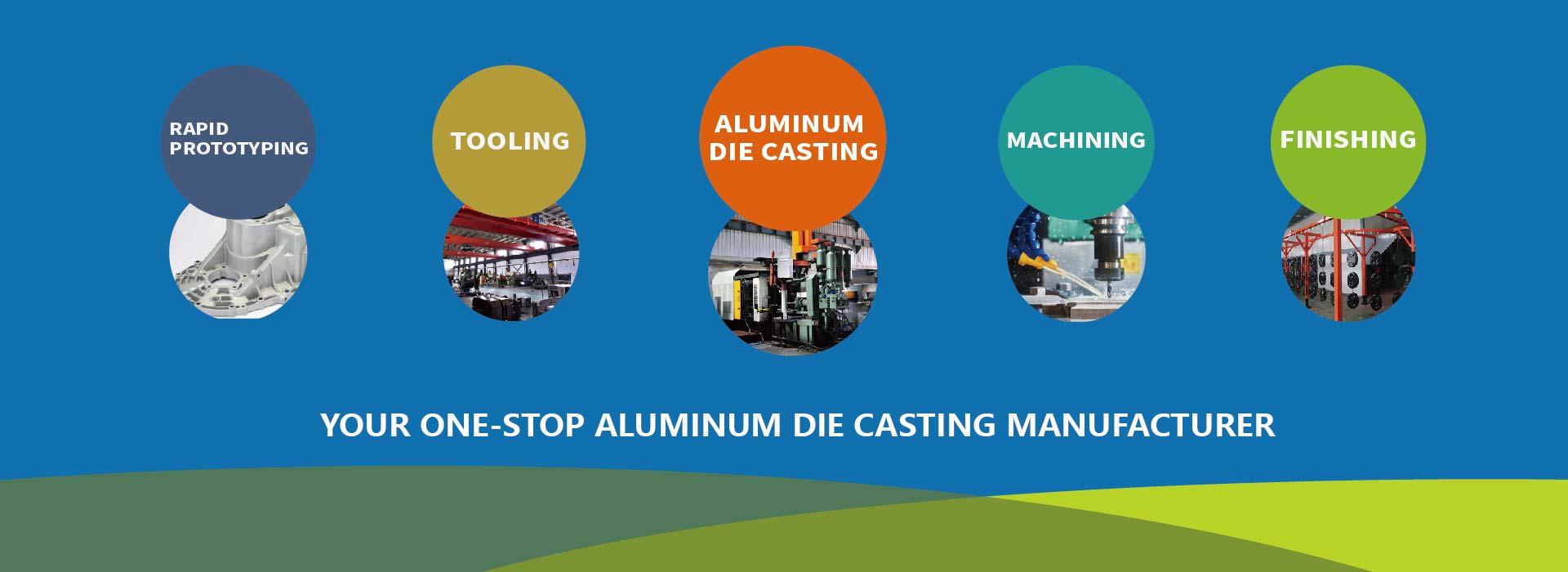 Aluminum die casting process banner-