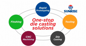 Die Casting Manufacturer with Complete Solution