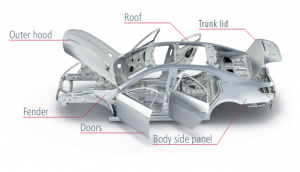 Automotive closures with clear anodized aluminum